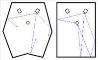 不同形状房间的反射声路径不一样