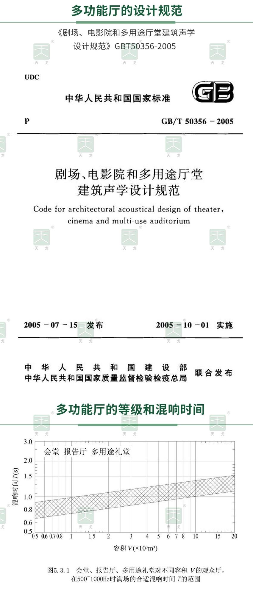 多功能厅(会议室)声学设计规范
