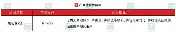 江西九江修水文化艺术中心